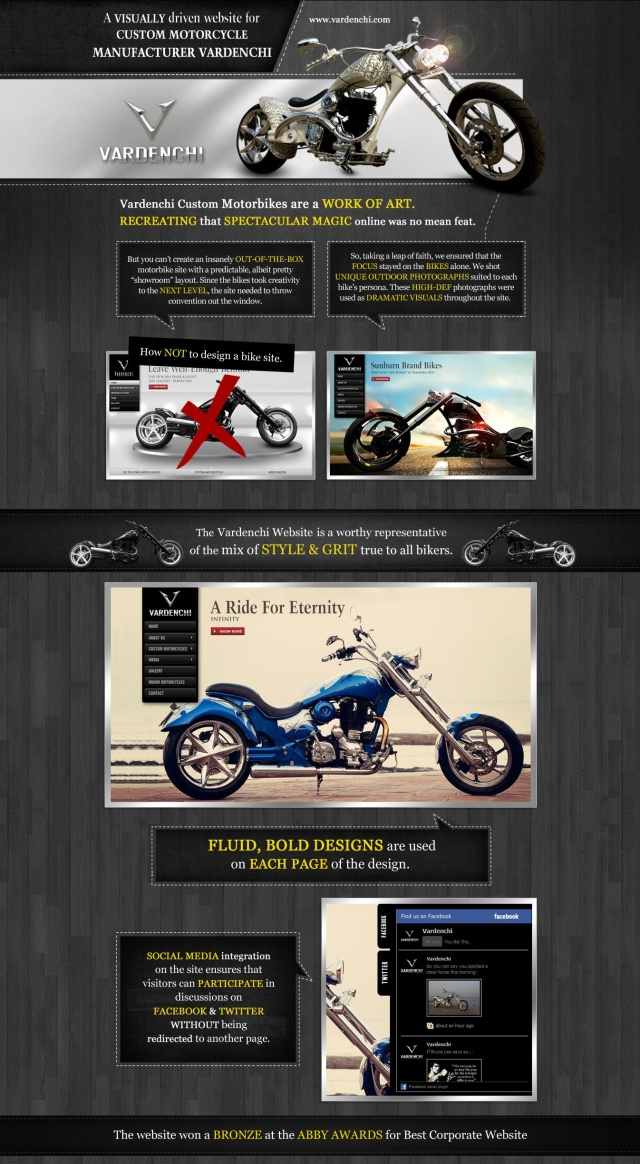Award Winning Website for Vardenchi Custom Motorcycles