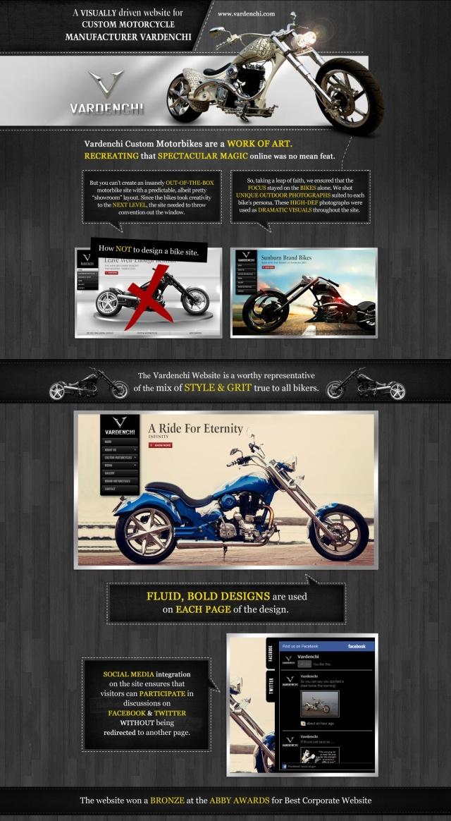 Award Winning Website for Vardenchi Custom Motorcycles